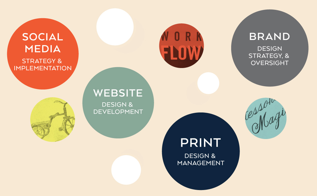 social media, website design, brand definition, print design